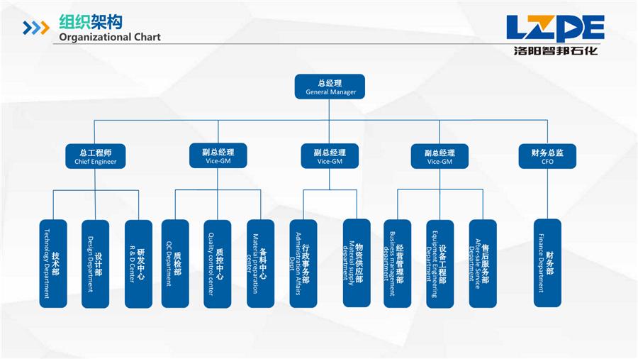 组织架构图_1